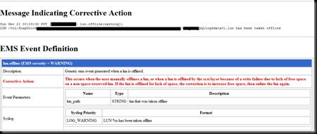 Corrective Action!
