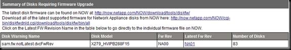 Summary of Disks Requiring Firmware Upgrade