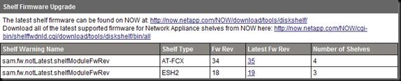 Shelf Firmware Upgrade