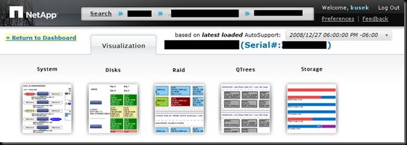 NetApp Premium AutoSupport Visualizations