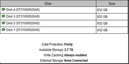 Parity Disk 2.7TB