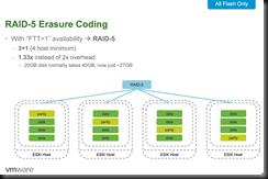 VSAN RAID5 Erasure Coding!